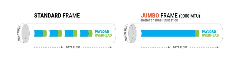 Jumbo IX Internet Exchange | IPTP Networks